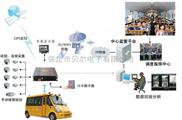 车载gps监控系统