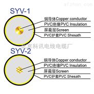 视频线SYV-75-5