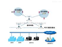供应RFID移动报警管理系统