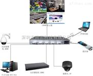 VGA画面分割器