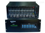 HDMI16畫面分割器廠家電話SDI16畫面分割器報價VGA16畫面分割器批發價格