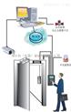 MS監控系統
