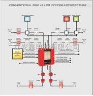 4防區紅色多線主機/多線型火災報警控制器CK1004