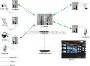 数模一体无线网桥,小区监控视频传输系统