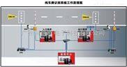车牌识别智能停车场收费管理系统