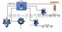 ZPQW127矿用烟雾温控自动洒水降尘装置
