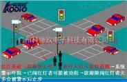 行人 闯红灯自动识别抓拍系统,行人人脸识别摄像机