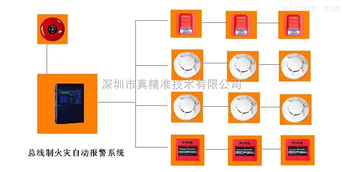 真精准-深圳消防报警系统_烟感探测器-深圳市真精准