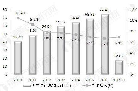 反光材料行业投资建议及发展趋势