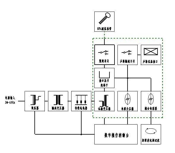 bcl补偿电抗器1台 5.数字式智能控制台1台 6.sf6高压套管 7.