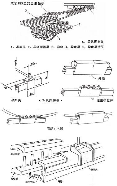 1,终端盖 2,双极导电器 3,导轨接头 4,悬挂座&nbsp