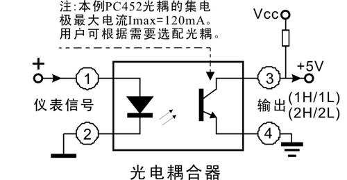 顺源最新推出4-20ma回路控制数据显示仪表