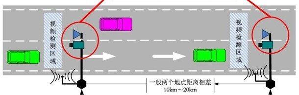 高速光电二极管