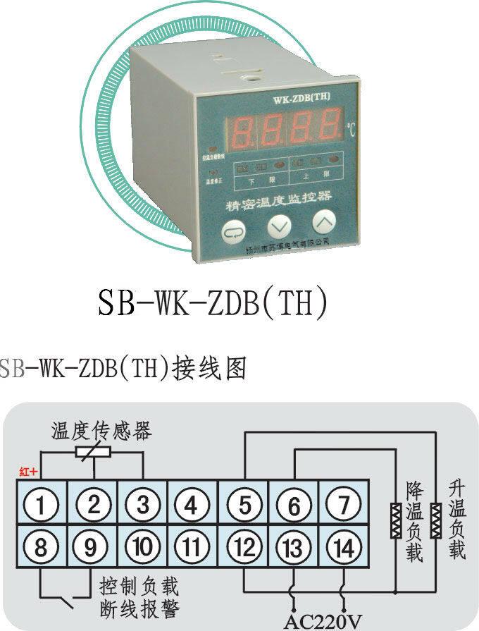 SB-WK系列产品采用进口传感器,精巧的电路设计,是温控领域的首选产品,本产品具有体积小,精度高,寿命长,安装方便,易使用等特点。  该系列产品是可预设环境温度范围控制温度的一种自动化工业仪器。此系列可分为降温型和升温型。温度点由客户而定。 在待机状态下,传感器对周围环境相对温度变化进行检测,当温度过高(低)时,能自动接通负载电源,通过外接负载通风(加热),强制对介质进行改造以达到标准工作条件,直到温度不再过高(低),系统重新处于监控状态。如此反复实现自动控制。