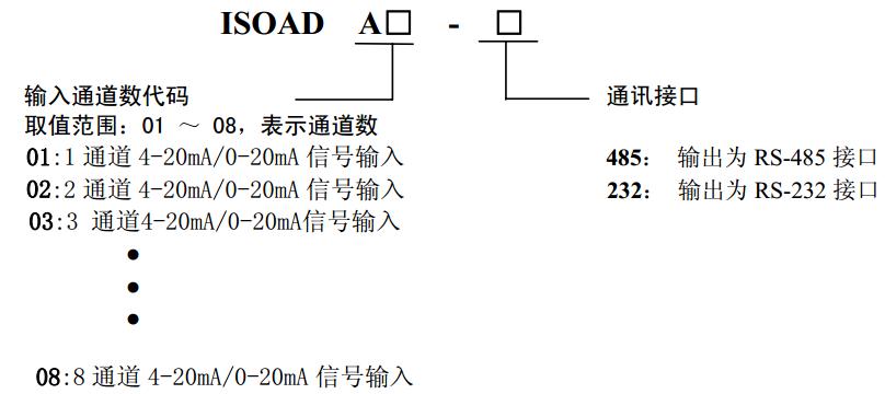 8通道模拟转数字信号隔离变送器&nbsp
