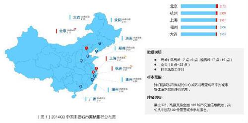 沈阳市地图交通地图