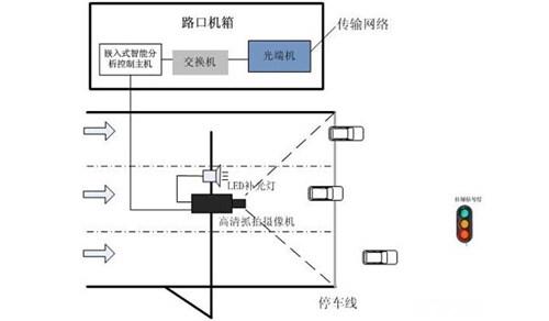 电路 电路图 电子 设计 素材 原理图 500_292