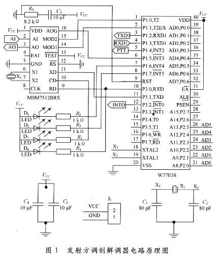 传输电路的设计