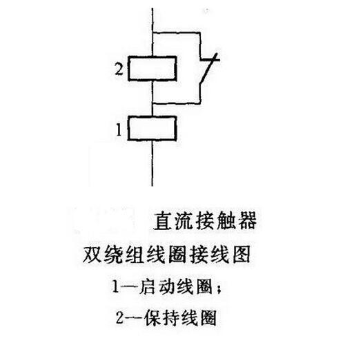 直流接触器的结构和工作原理