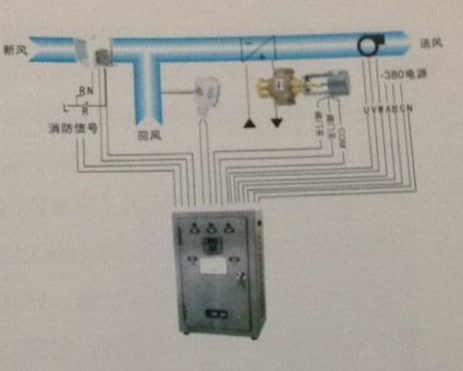 新风机组控制系统原理及动作说明(带控制箱)图片