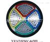 YJLV22-6/10KV电缆,YJLV22-8.7/10KV 3*50铝芯电缆价格